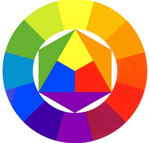 Сочетание цвета в интерьере
